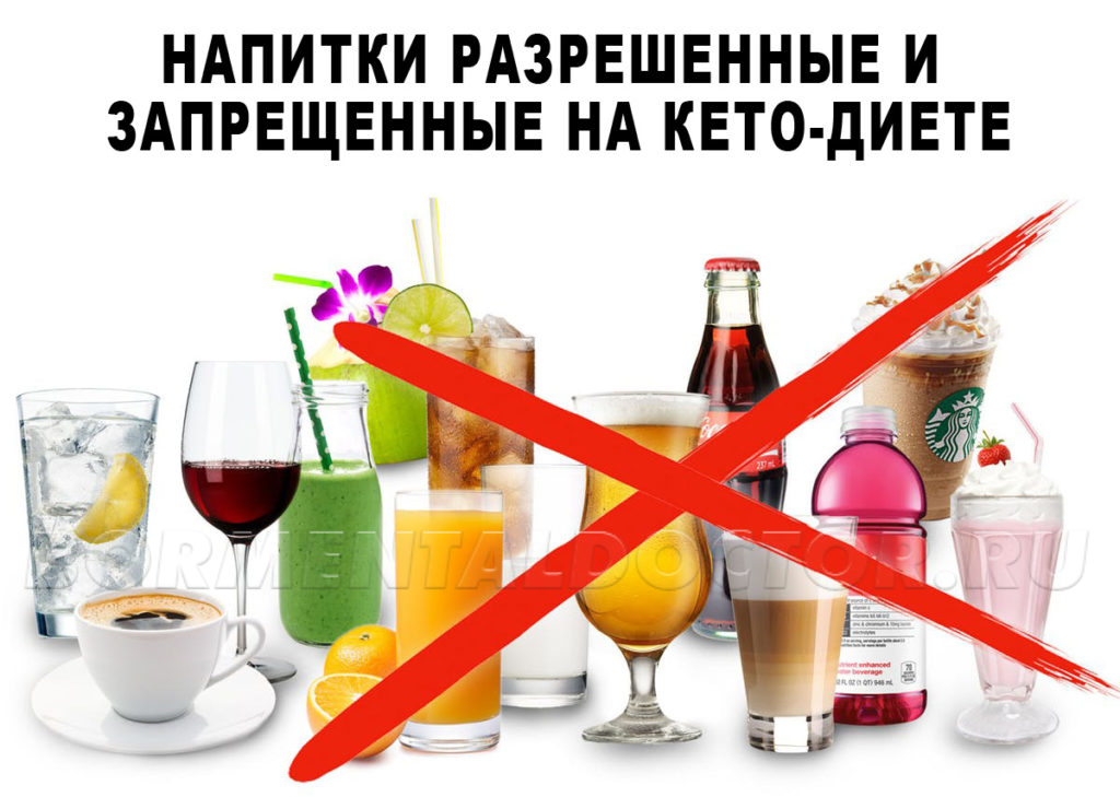 drinks 2 1024x729 - Руководство по Кето-Диете для начинающих