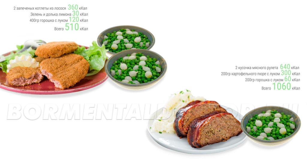 Сравнение калорийности двух блюд