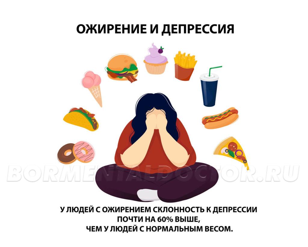 Ожирение и депрессия