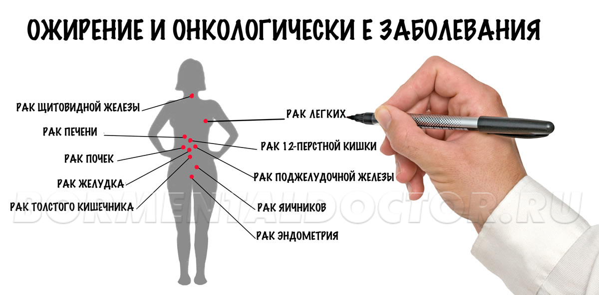 Риск онкологии снижается