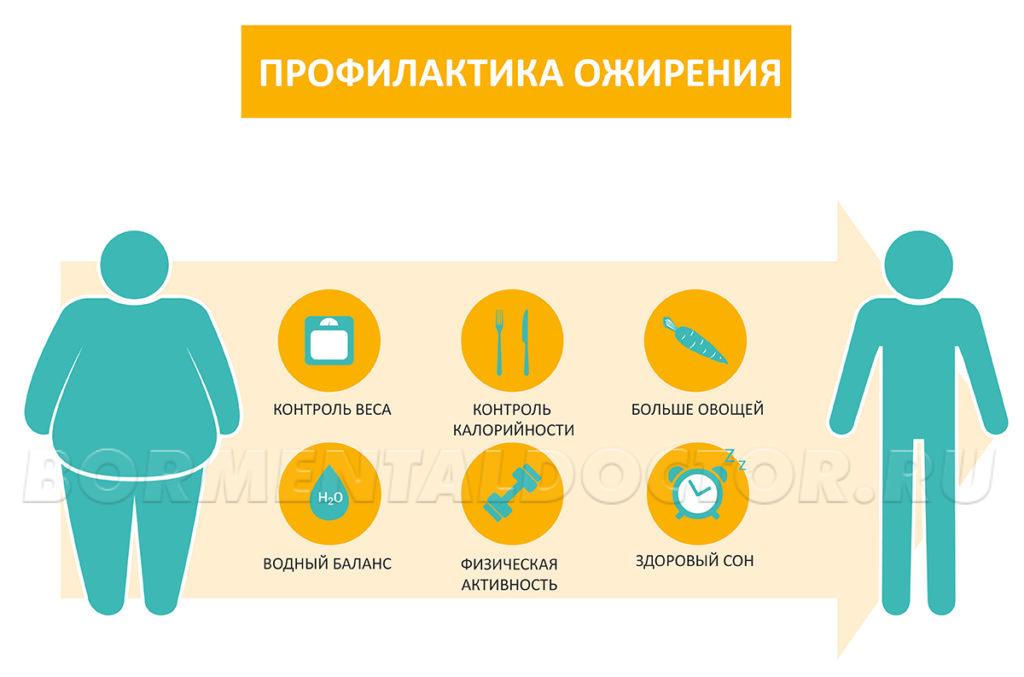 shutterstock 1085177486 1 1024x677 - 11 самых вредных последствий похудения