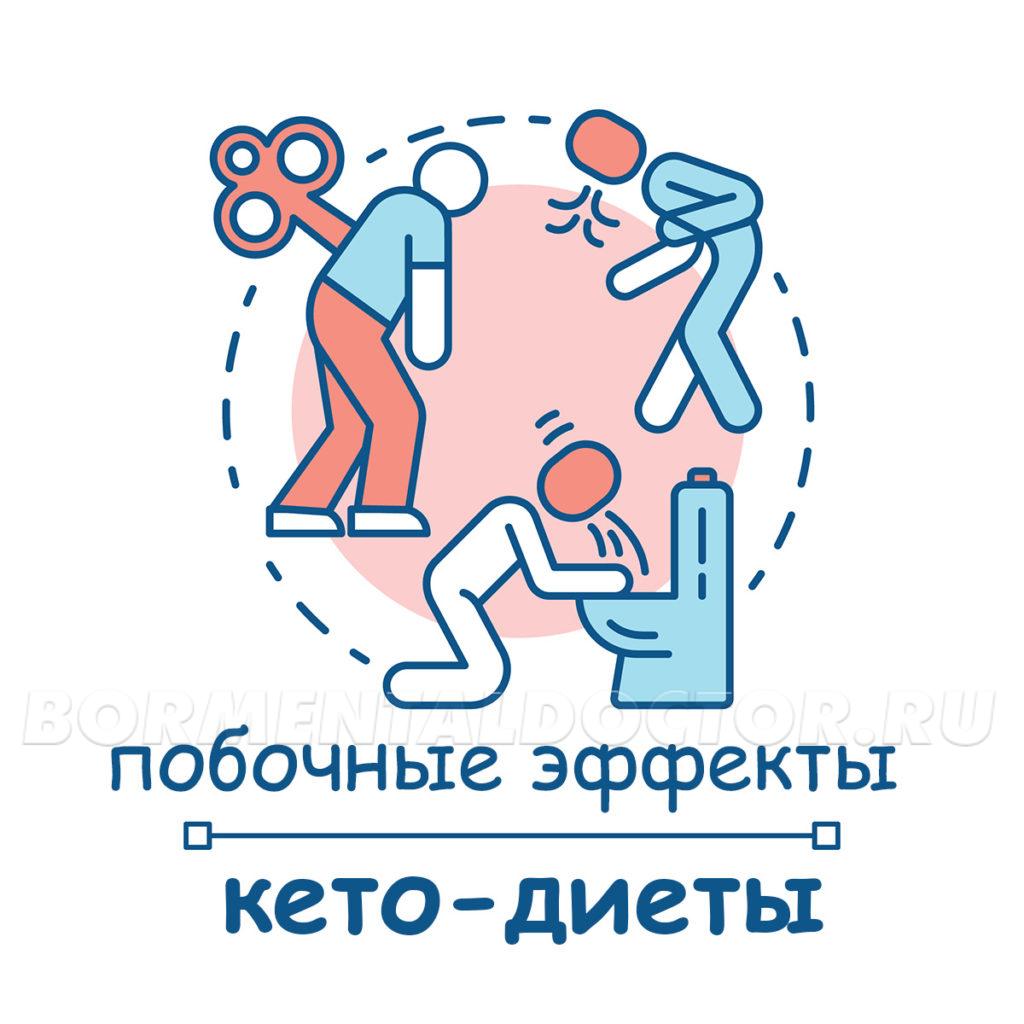 shutterstock 1553165906 1 1024x1024 - Руководство по Кето-Диете для начинающих