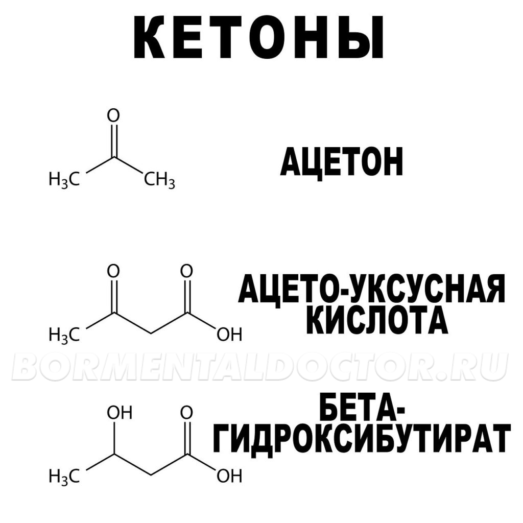 Три кетоновых тела